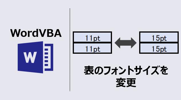 ワードマクロで表のフォントサイズを変更するアイキャッチ