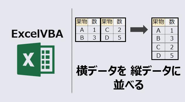 エクセルマクロ 横データを縦データに変換アイキャッチ