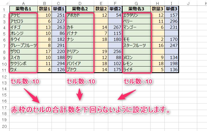 2次元配列に設定する数値の説明