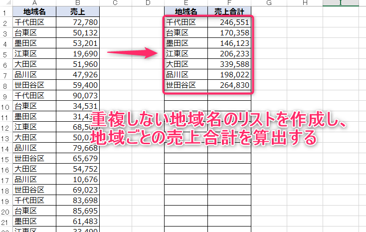 エクセルマクロ】重複データを削除し合計を合算する | kirinote.com