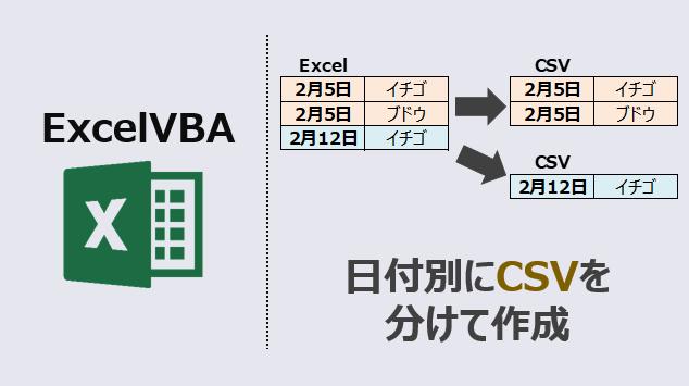 エクセルマクロ:CSV出力 項目別にファイルを分けるアイキャッチ