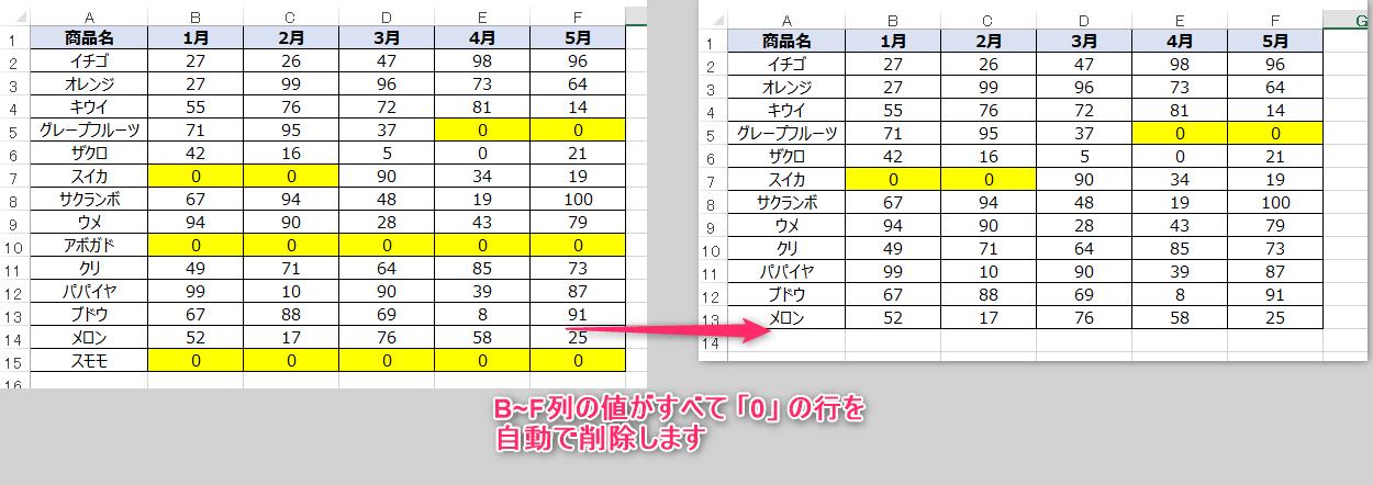 エクセルマクロ_複数のセルの値が0の行を削除する前と後