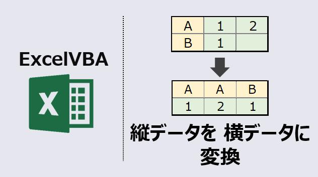 エクセルマクロ_縦データ横データに変換_アイキャッチ