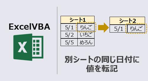 ExcelVBA_別シートの同じ日付に値転記-アイキャッチ