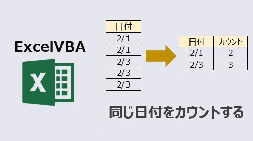 ExcelVBA_同じ日付カウント-アイキャッチ